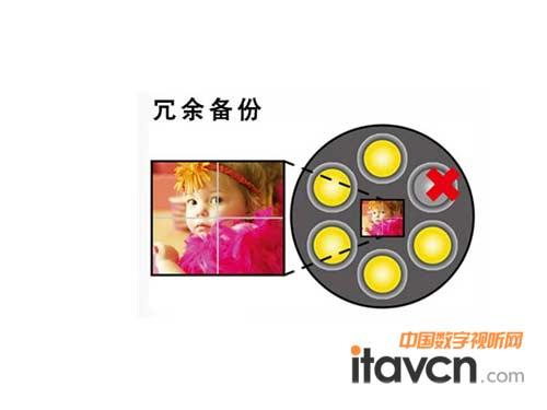 系统支持双电源     应急指挥调度dlp大屏拼接显示系统通常为
