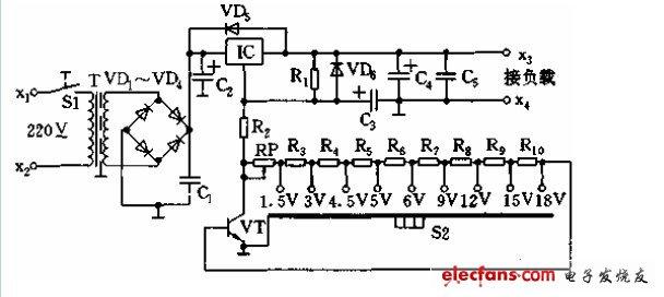九档可调直流电源主要是由稳压三端可调集成块(m31)为核心元件,LM317可调端接有三家管VT.可调用电位器RP及电阻R3 R10,可以满足输出所需9种不同的电源电压。 制做时,变压器T可能利用12寸黑白电视机的电视机的电源变压器。亦可自行绕组,采用GEB22828硅钢片一次线圈用 0.7MM漆包线绕组158匝,这样变压器二次输出电压为25V交流电压。 稳压部分IC采用LM317稳压集成电路,通过拨动S2,可以再输出端X3,X4得到固定的九档直流电压。如果调整电位器RP,则可以在0至24V之间任意选择。图