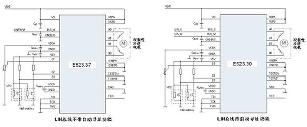 双极性步进电机控制器系列芯片E523.30-38的主要特点: 全集成的双极性步进电机控制器,集成了单片机、LDO、全桥驱动和LIN/PWM接口等; 无传感器的堵转位置检测功能功能; 驱动电流最大可以达到2*800mA; 集成了可编程的电流斩波控制空能,可用于微步控制或者任意客户自定义波形; 电源电压范围:5.