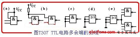(1)使用TTL集成电路注意事项   TTL集成电路的电源电压不能高于+5.5V使用,不能将电源与地颠倒错接,否则将会因为过大电流而造成器件损坏。   电路的各输入端不能直接与高于+5.5V和低于-0.5V的低内阻电源连接,因为低内阻电源能提供较大的电流,导致器件过热而烧坏。   除三态和集电极开路的电路外,输出端不允许并联使用。如果将 图T306双列直插集电极开路的门电路输出端并联使用而使电路具有线与功能时,应在其输出端加一个预先计算好的上拉负载电阻到VCC端。   输出端不允许与电源或地短路。否