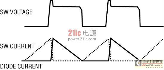 反激式转换器简化隔离式电源设计