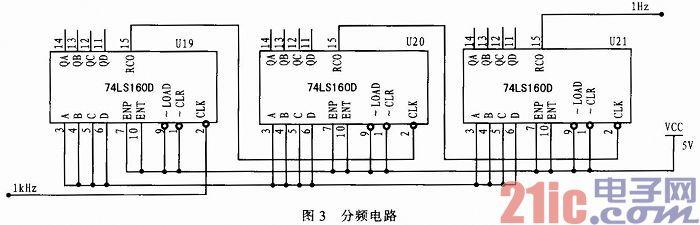 摘要:基于Multisim 10软件对数字钟电路进行设计和仿真。采用555定时器产生秒时钟信号,用时钟信号驱动计数电路进行计数,将计数结果进行译码,最终在LED数码管上以数字的形式显示时、分、秒时间。 关键词:数字钟;555定时器;计数器;LED数码管 在电子技术实验教学中,构建学生的电路设计理念,提高学生的电路设计能力,是教学的根本目的和核心内容。数字钟电路的设计和仿真,涉及模拟电子技术、数字电子技术等多方面知识,能够体现实验者的理论功底和设计水平,是电子设计和仿真教学的典型案例。文中采用了555定时器