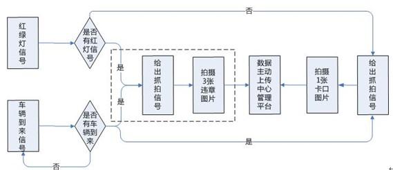 大华仪表型号xmt一122接线图