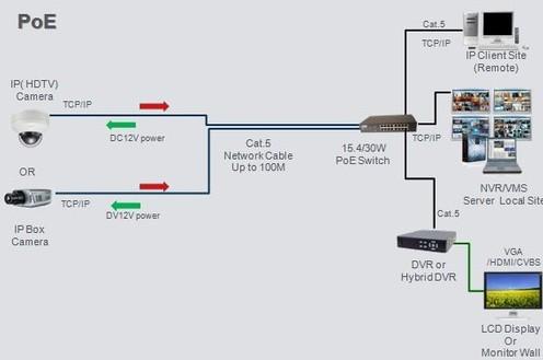 0b2263ap应用电路图